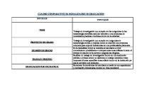 Cuadro Comparativo de Modalidades de Graduacion