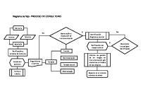 Diagrama de Proceso CONSULTORIO MEDICO