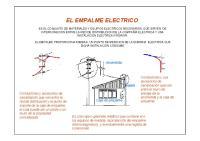 EL EMPALME ELECTRICO.pdf