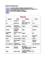 Estructura basica de una pagina web.pdf
