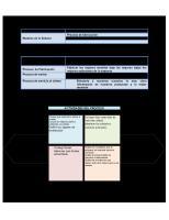Formato Gestion Procesos GRE