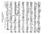 G.Perlman: Israeli concertino