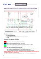 Guia de Esquemas Electricos