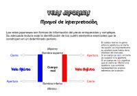 Interpretacion Velas Japonesas PDF