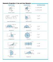 Line and area geometric properties.pdf