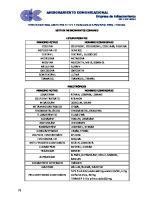 Lista de Medicamentos Comunes