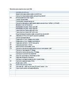 Materiales Para Empalme Electrico Bt 25A