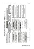 Organigramas Ministerio Del Interior