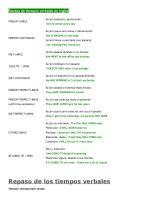 Verbos en Ingles